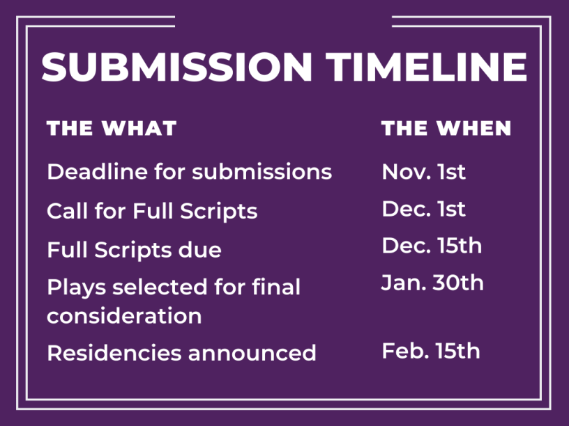 submission-timeline